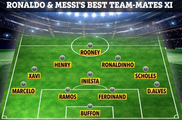 梅西C罗最佳队友阵容:4321+442 两套强阵很无敌