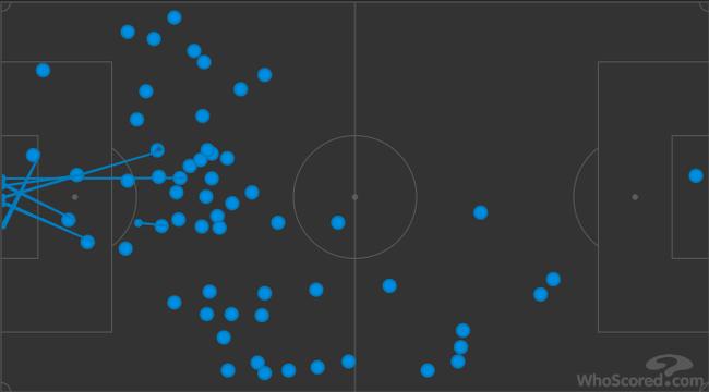 本赛季客场对帕尔马,C罗的触球点分布