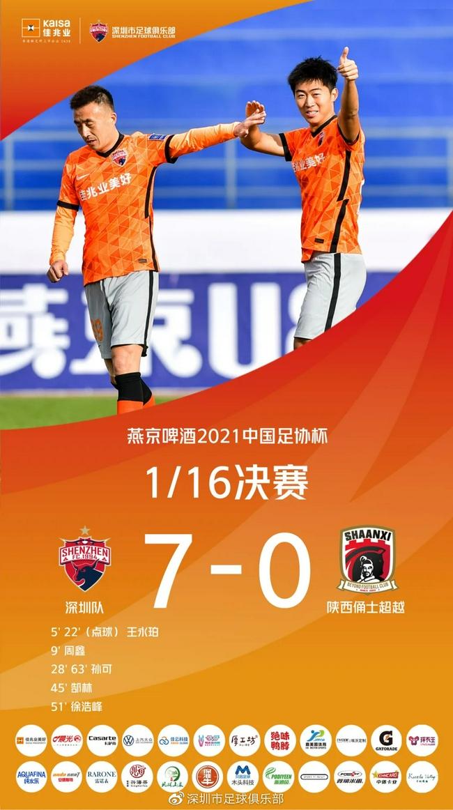 足协杯深圳7-0大胜陕西俑士超越 刷新队史一纪录