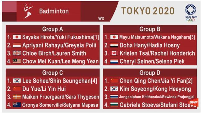 奥运羽球女双对阵:避开日本小组赛上演中韩大战