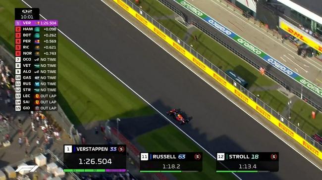 【博狗扑克】F1英国站排位赛:汉密尔顿第1 维斯塔潘博塔斯紧随