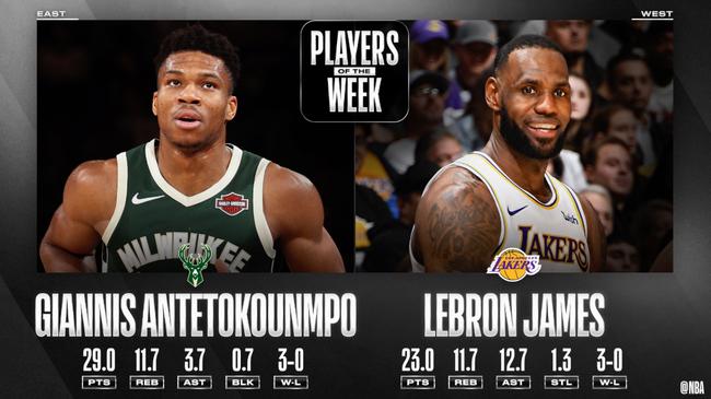 2019/20赛季NBA常规赛第11周东西部周最佳球员