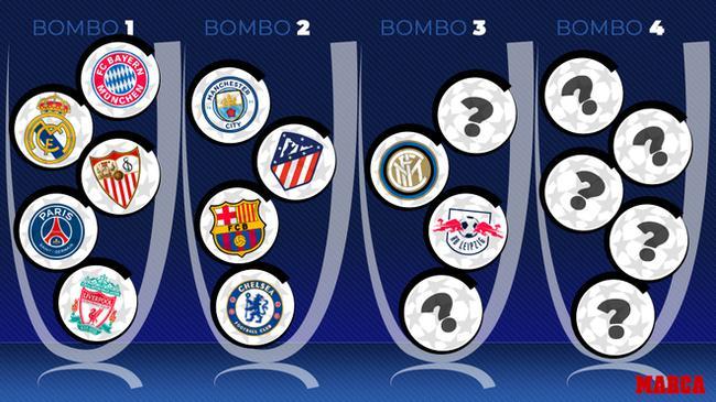 2020欧冠26强队伍名单