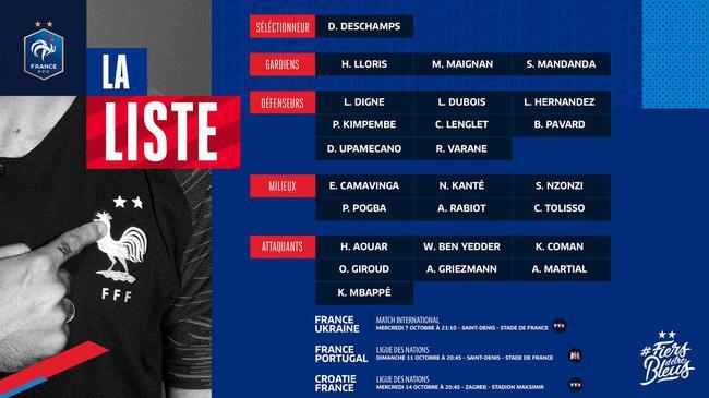 法国国家队名单:姆巴佩领衔博格巴回归 拜仁四人