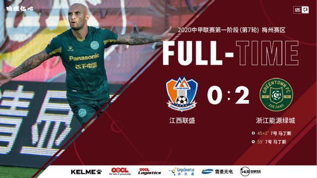中甲综述-四川0-0黑龙江7轮不胜 陕西2-0辽宁2连胜