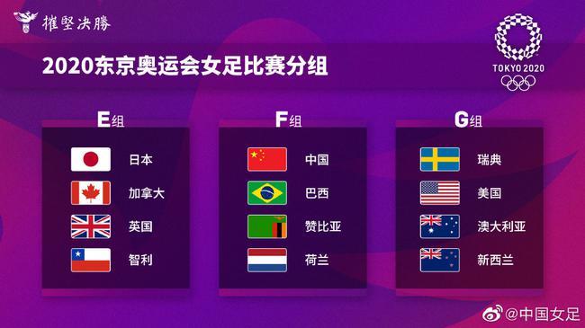 女足喜获奥运上上签位 荷兰&巴西?我们谁都不怕