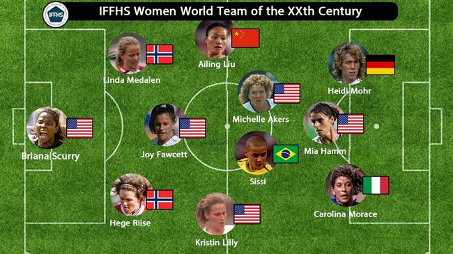 IFFHS评20世纪女足最佳阵容