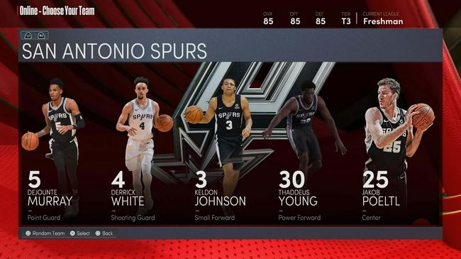 马刺全队NBA2k22能力值:默里最高82 约翰逊80