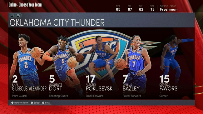 雷霆全队NBA2k22能力值:仅亚历山大一人达80+