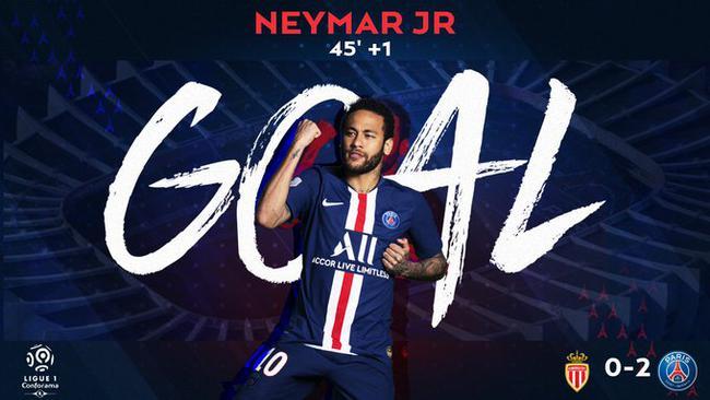 法甲-姆巴佩雙響 內馬爾傳射 巴黎客場4-1摩納哥