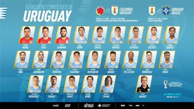 乌拉圭国家队发布了新一期世预赛大名单