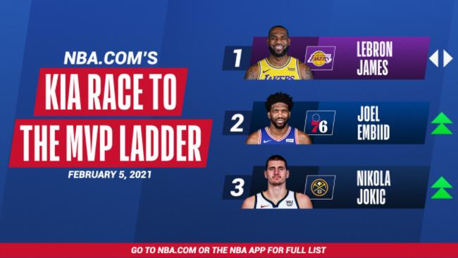 最新MVP榜单