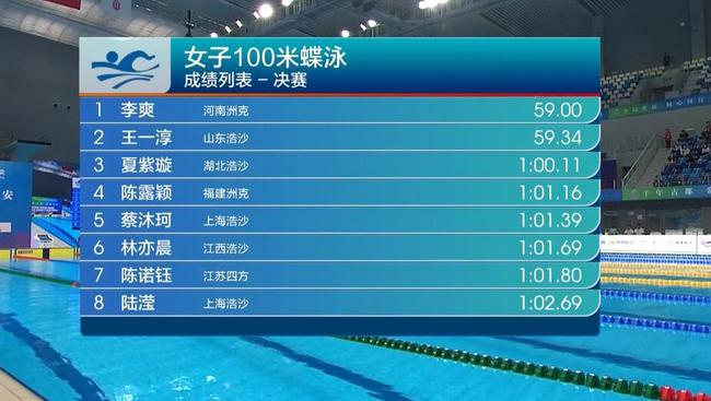 中国蝶泳奥运亚军三年后惊喜回归 不为奥运为全运