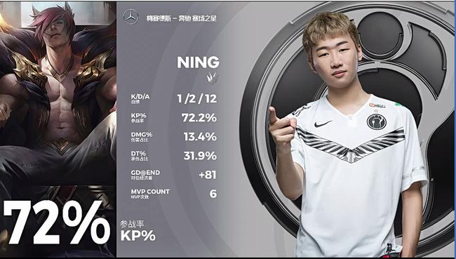 宁王MVP