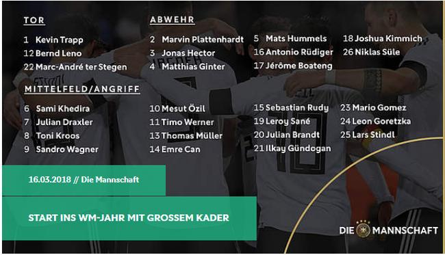 德国国家队名单:穆勒领衔拜仁7将 罗伊斯落选