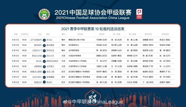 中甲第19轮裁判名单揭晓 高鹏主哨南通对贵州