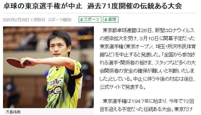第72届东京锦标赛因疫情休止
