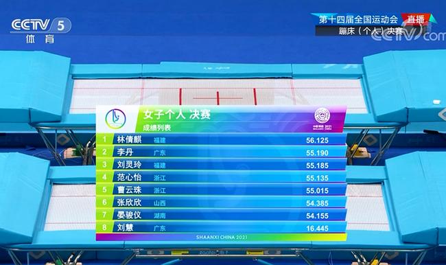 全运会女子蹦床林倩麒夺金 李丹刘灵玲分获银铜牌