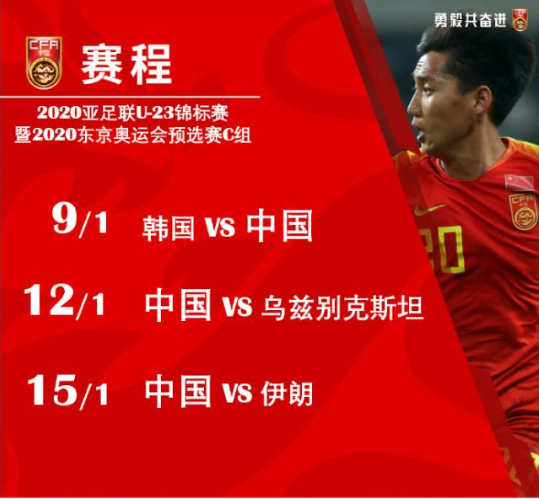 中国国奥在本届U23亚洲杯赛程