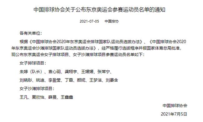 中国女排东京奥运12人名单公布 朱婷队长林莉落选