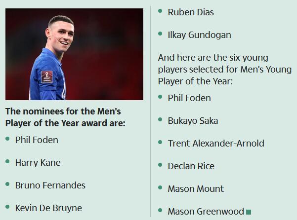 英超PFA年度最佳球员候选:曼城占据4席 曼联1人