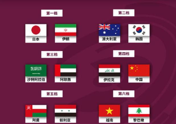 【博狗体育】国足vs同组5队交手记录:全胜越南阿曼 0胜日本
