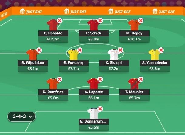 欧洲杯小组赛官方最佳阵容:C罗领衔 荷兰3人入选