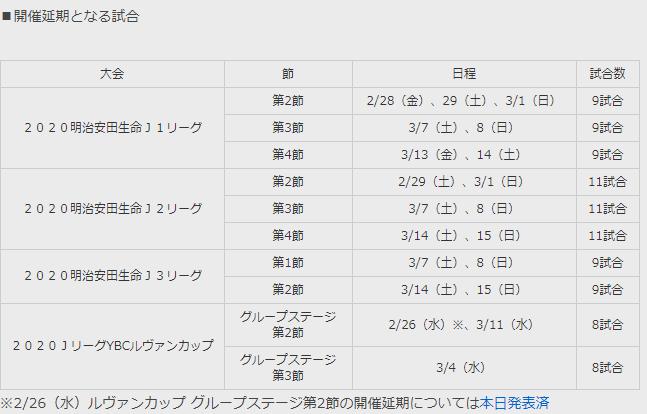 【博狗体育】J联盟官方宣布各级联赛暂停 预计3月18日重启赛事