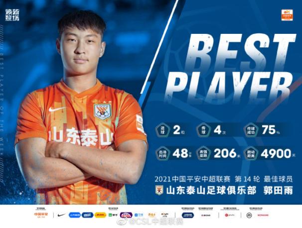 中超官方:郭田雨当选中超第14轮最佳球员