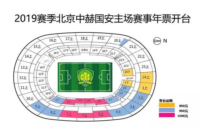 北京中赫国安上赛季主场赛事的年票价格分布