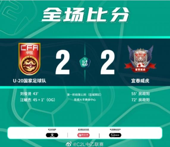 【博狗扑克】中乙-国青领先两球后2-2被逼平 近九轮仅获1胜