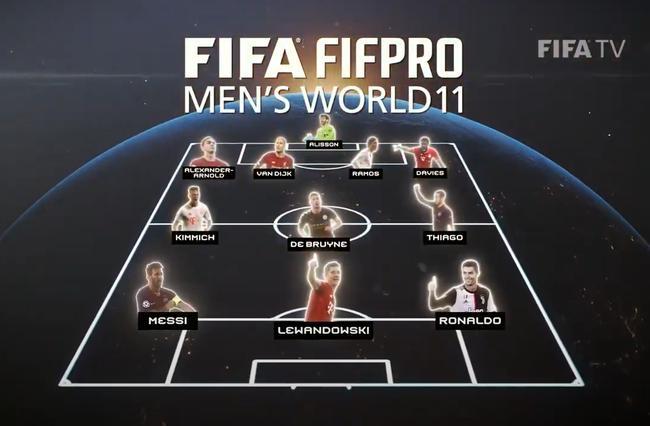 国际球员协会最佳阵容:莱万梅西C罗领衔 拜仁4人