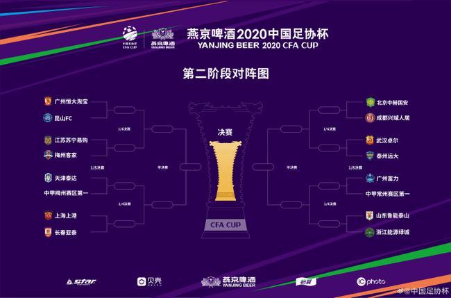2020足协杯第二轮比赛抽签典礼举办