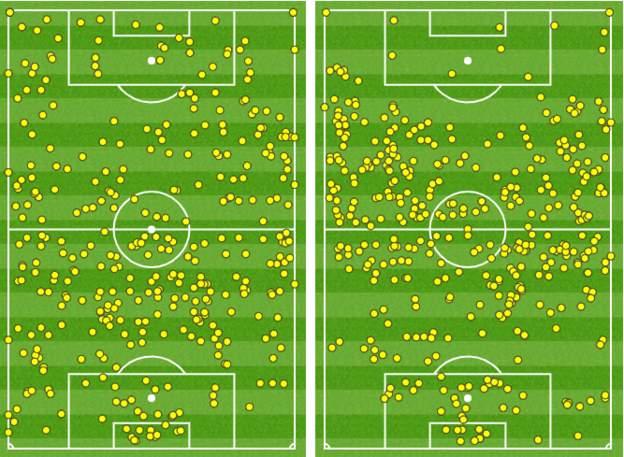 曼城反攻缺乏真正威胁 上半场对方禁区触球仅6次