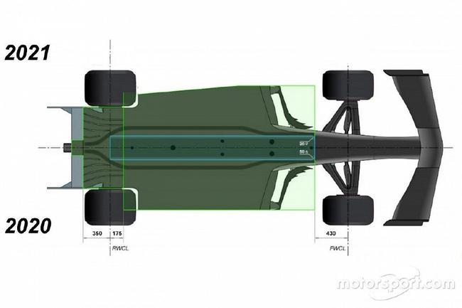 F1赛车的下压力越来越大导致F1轮胎的压力会越来越大