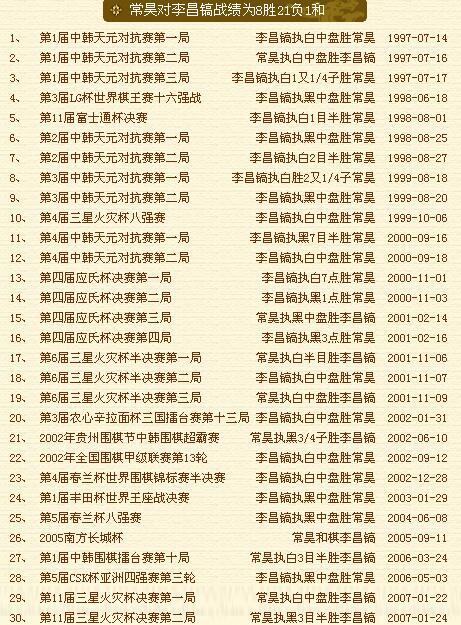 常昊李昌镐十年对抗