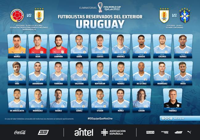 乌拉圭国家队名单:卡瓦尼 苏神 皇马巴萨各一人