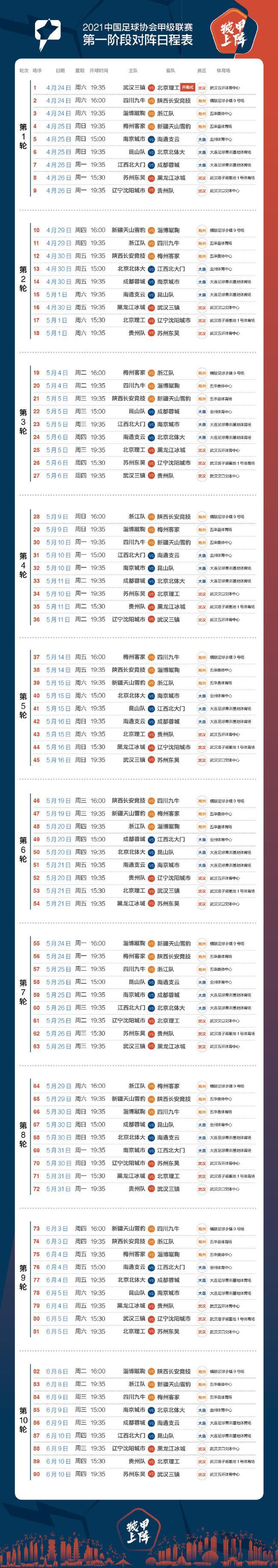 2021赛季中甲联赛首阶段赛程发布 武汉打响揭幕战