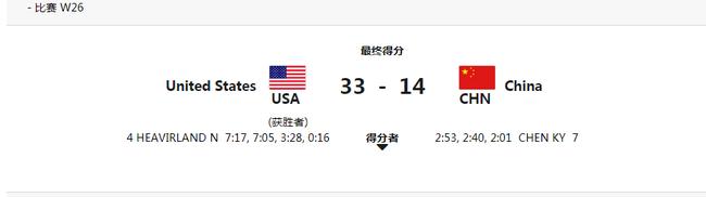 女子七人制橄欖球中國負美國 將與俄爭奪第七名