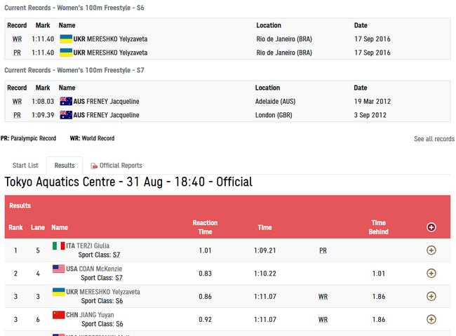 蒋裕燕打破S6级别世界纪录,并列收获铜牌