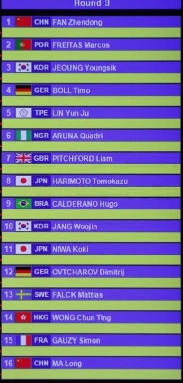 东京奥运会乒乓球男单签表 樊振东张本智和同区