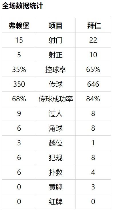 中国竞彩网西甲谍报:皇家社会中后场5名主力缺阵_Vilius Armanavicius