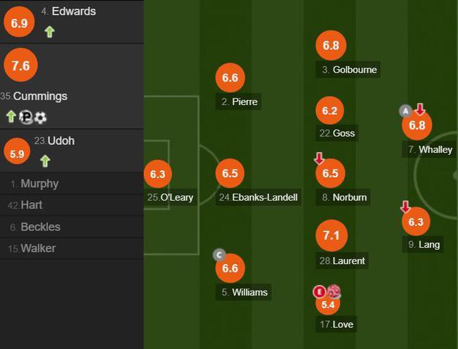 足总杯-利物浦2球领先2-2英甲队 将安菲尔德重赛