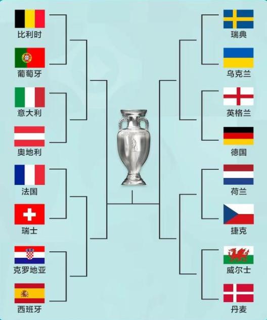 【博狗体育】欧洲杯夺冠赔率:法国第1被英格兰紧追 意大利第3