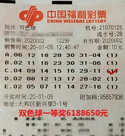 新手彩民10元機選攬雙色球618萬:去年6月開始買