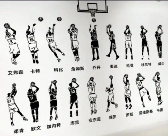 18位NBA巨星的投篮姿势,你最喜欢哪一款?