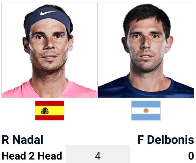 德尔波尼斯将在第二轮中面对纳达尔