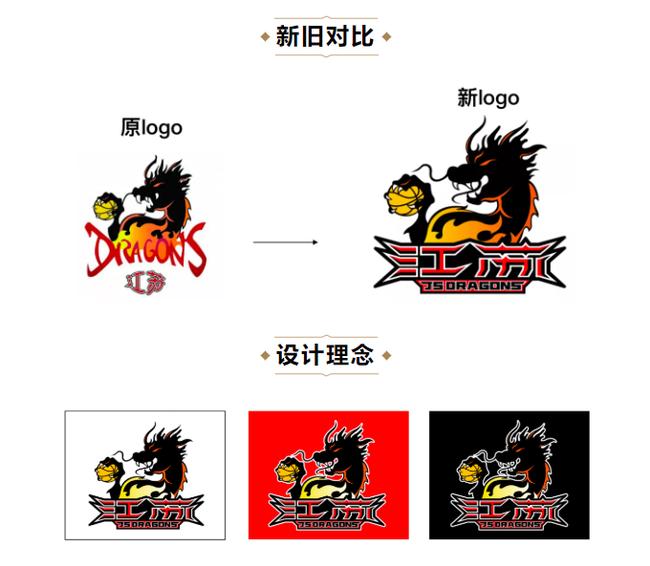 【博狗扑克】江苏肯帝亚篮球俱乐部新LOGO正式发布