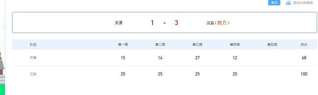 全运女排青年组江苏3-1天津夺魁 福建挫上海摘铜