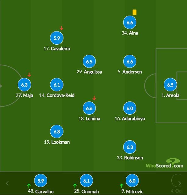 英超-哈弗茨双响 芒特维尔纳助攻 切尔西2-0连胜